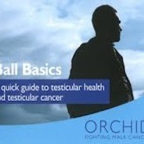 image - Ball Basics Z-card